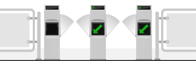 control de accesos seguridad