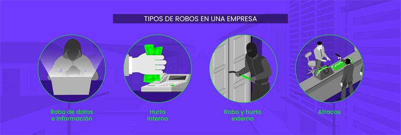 como evitar los robos