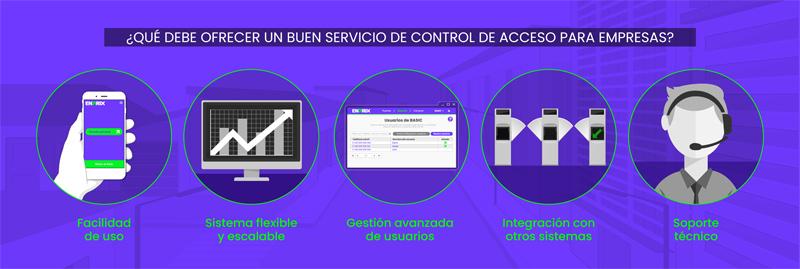 control accesos para empresas