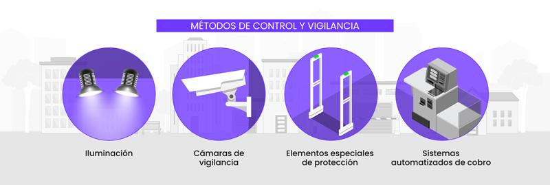 seguridad ante robos